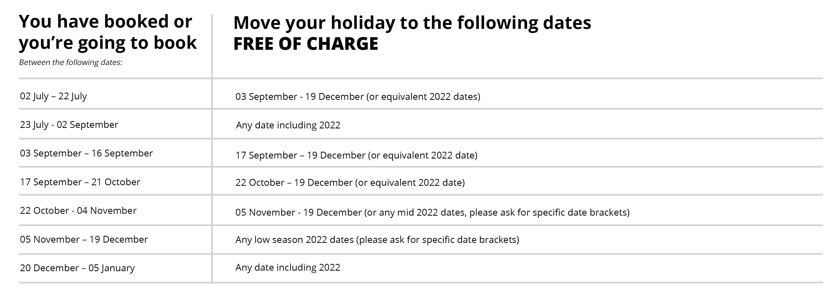 Booking Guarantee Date Changes